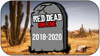 The Problem with Red Dead Online (2018-2020)