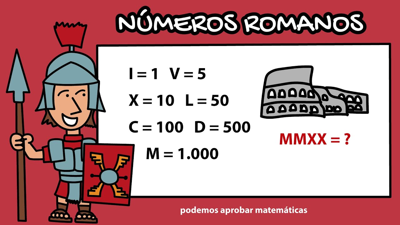 Los Números Romanos Educación Primaria Youtube