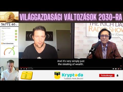 Bitcoin Hírek (160) - Szinkron - Világgazdasági Változások 2030-ra 🤔