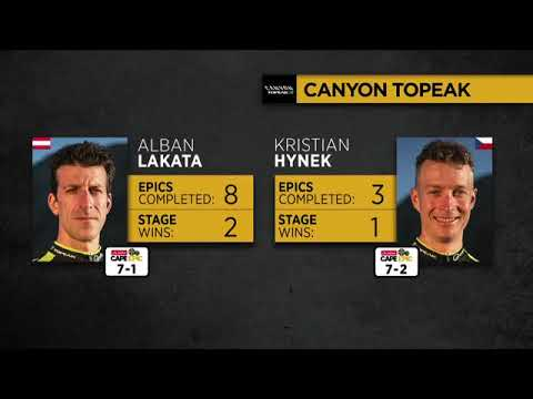 2018 Absa Cape Epic (see stage links in description)
