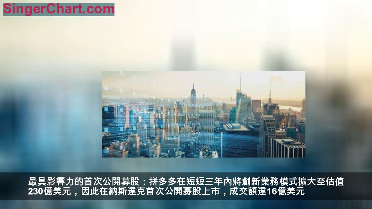 2018年中國風險投資大事件回顧:字節跳動當選最強獨角獸 小米成年度規模最大IPO - YouTube