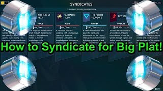 How To Use Syndicates to Prepare For Prime Access Releases