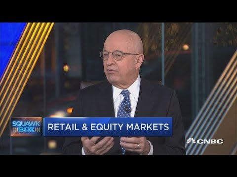 Retail and equity markets