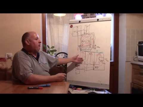 Суперпечка двухэтажная. ч.1  Одна печь отапливает сразу два этажа. Схема и принцип работы.