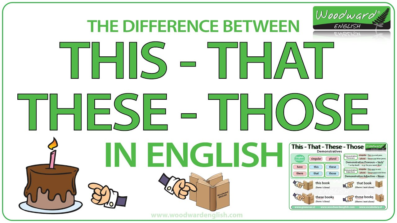 This That These Those - Basic English - YouTube