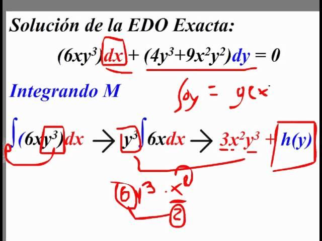 Ecuacion differential inexacta a exacta betting formula 1 betting tips 2021