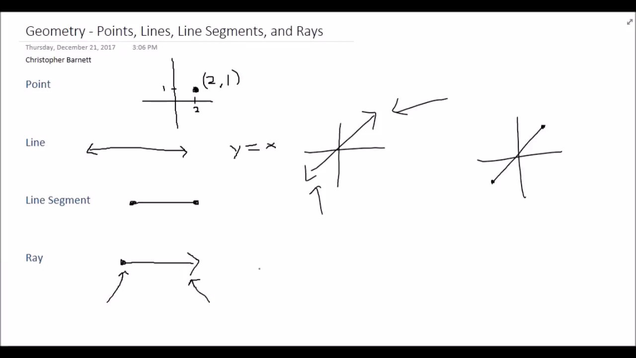 geometry points lines line segments and rays youtube. Black Bedroom Furniture Sets. Home Design Ideas