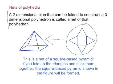 Year 7: Polyhedra, nets and Euler's Rule