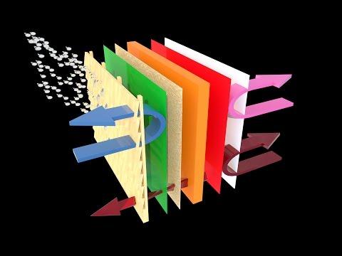 Air & Vapour Permeable Membranes Explained