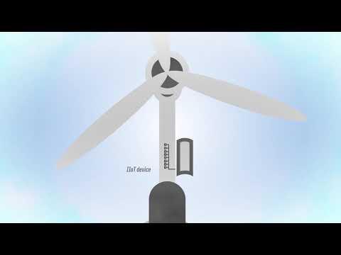 VirtuWind - An EU H2020 project
