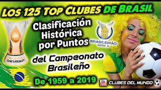 Clasificacion brasil serie b