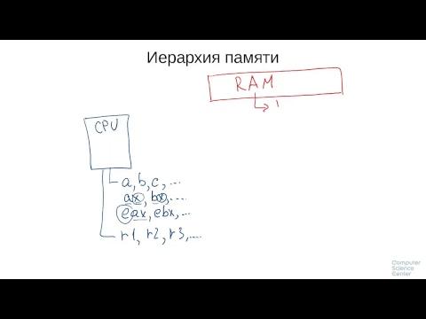 Введение в архитектуру ЭВМ. Элементы операционных систем. (курс лекций)