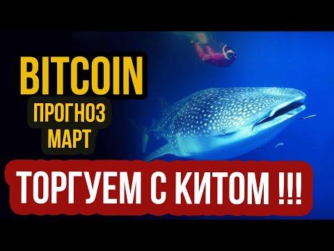 БИТКОИН ПРОГНОЗ - МАРТ! Анализ курса Bitcoin - Сделки Btc и новости биткоин. Коррекция битка