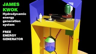 Free Energy Generator, JAMES KWOK Hydrodynamic energy generation system