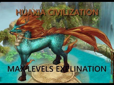NEW HUAXIA CIVILIZATION