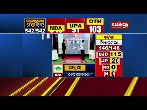 Odisha BJD&39;s Election Results 2019 update