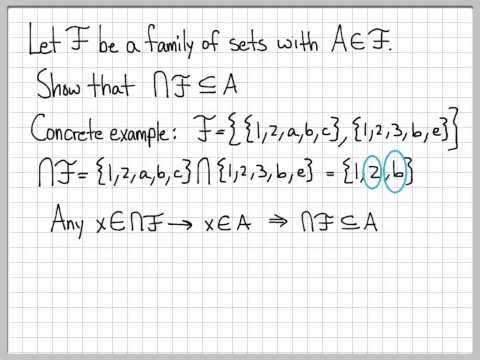 Proof and Problem Solving - Family of Sets Proof Example 02