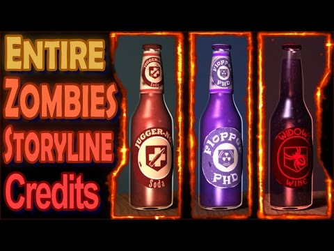 A Zombie Trilogy v.III — Credits