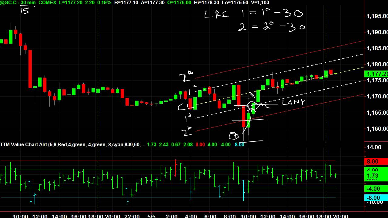 Forex rubber band trade currency trading platform