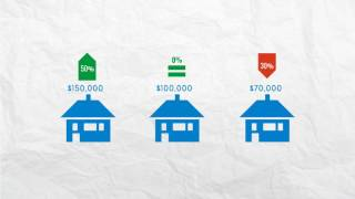 Understanding Property Assessments & Property Taxes