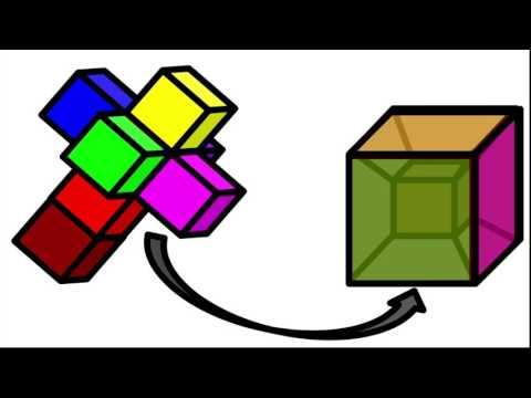 Hypercubes Explained