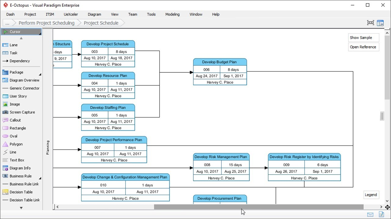 Project Schedule Template - Project Management. Learn how to develop Project Schedule. Identifies the schedule of each work package and their inter-dependencies, using a PERT Chart. Project manager can use.... Youtube video for project managers.