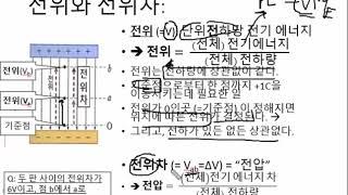 [정전기] 제5강 전기퍼텐셜에너지-전위 _슬라이드 7-…
