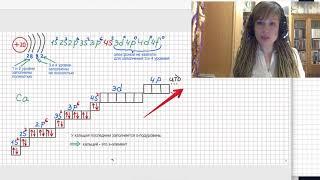 электронные формулы атомов кальция и ванадия