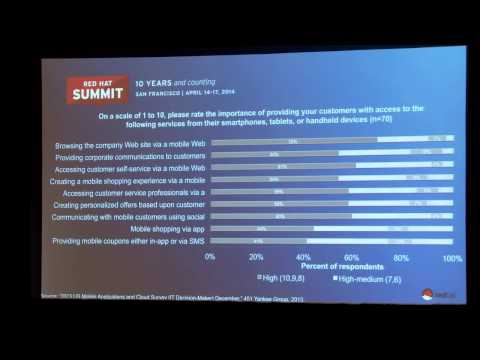 2014 Red Hat Summit: What cloud trends mean for you: An analyst's view