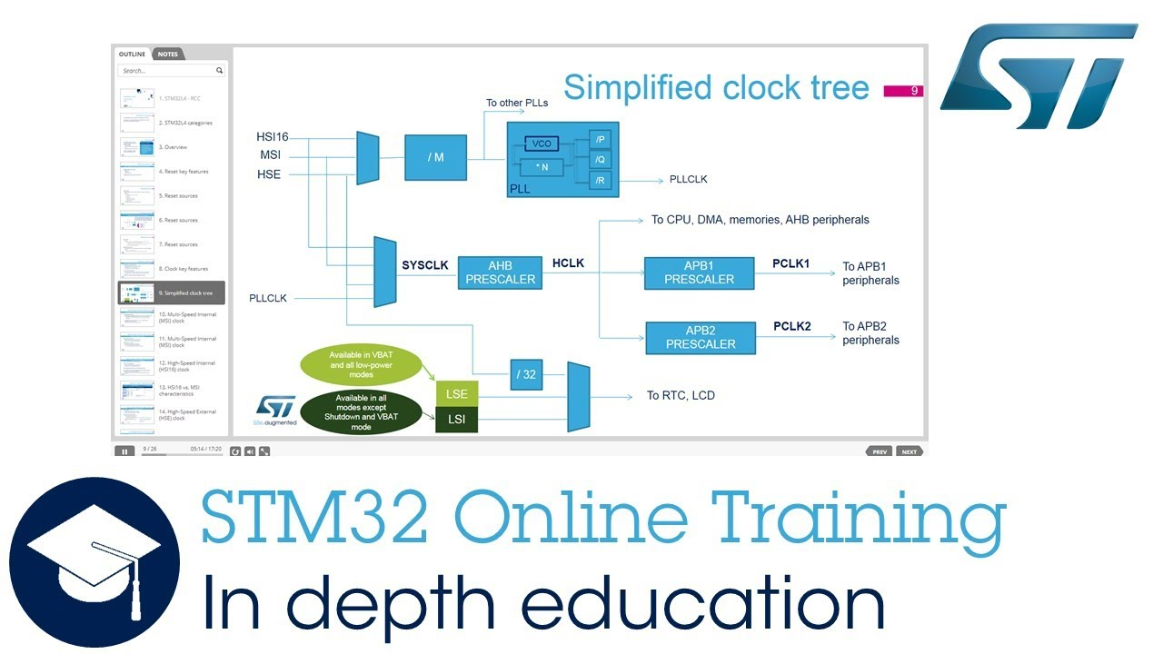 STMicroelectronics STM32 Online Training