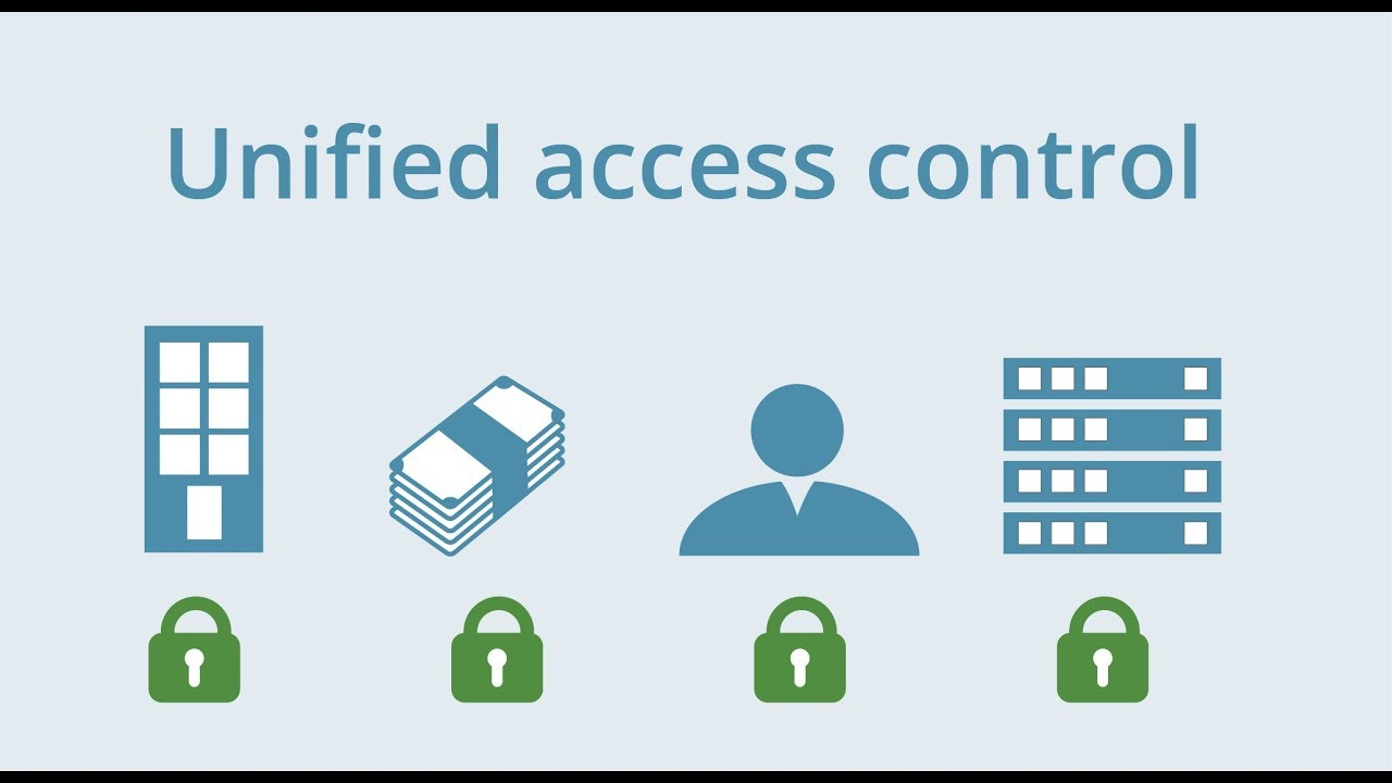 What are access controls in Azure Active Directory conditional access?