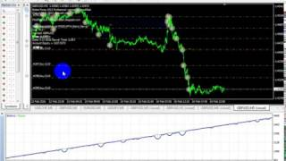 Robot Forex 2017 modified  _  GBPUSD  backtest