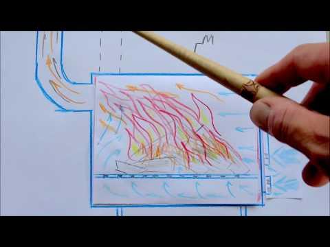 видео: Печь металлическая дровяная - теория горения правила / metal wood stove - combustion theory rules