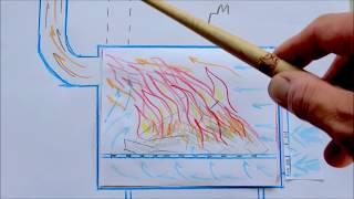Печь металлическая дровяная - теория горения правила / Metal wood stove - combustion theory rules(, 2014-08-22T08:02:29.000Z)