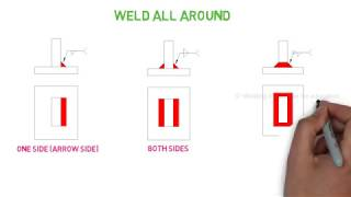 Supplementary weld symbols: Węld Joints and Welding symbols: Part 6 :