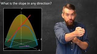 Directional Derivatives | What's the slope in any direction?