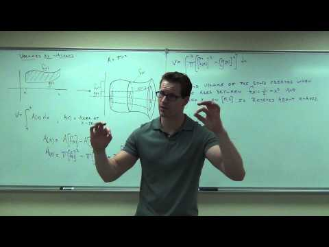 Calculus 1 Lecture 5.2:  Volume of Solids By Disks and Washers Method