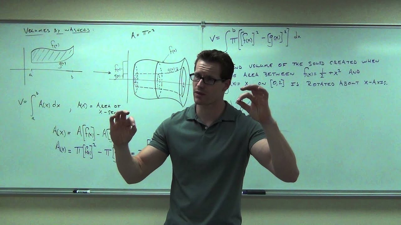 Calculus 1 Lecture 5.2: Volume of Solids By Disks and ...