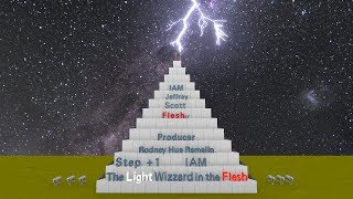 The Light Wizzard in the Flesh IAM Step +1