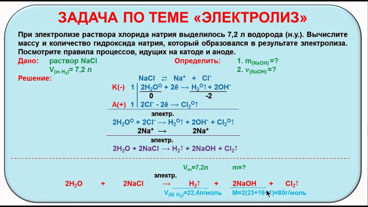 Решения задач электролиз химия решение краевых задач методом конечных разностей онлайн