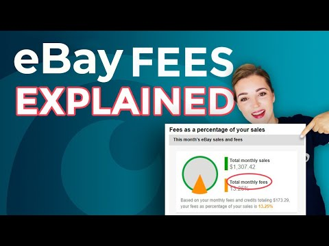 EBay Listing Fees & EBay Insertion Fees Explained | Zik Analytics