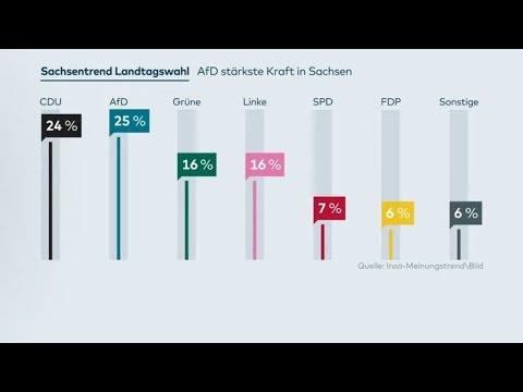 INSA-UMFRAGE: CDU geschockt