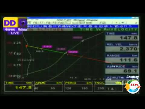 Indigenous Cryogenic Upper Stage Successfully Flight Tested On board GSLV D5