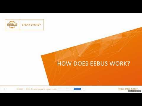 Meet EEBUS, EV Charging And More. Dr Maren Fiege, EEBUS Initiative E.V. \u0026 Gerhard Paris, Audi AG