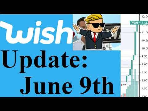 WISH Stock: How High Can r/WallStreetBets Take ContextLogic ...