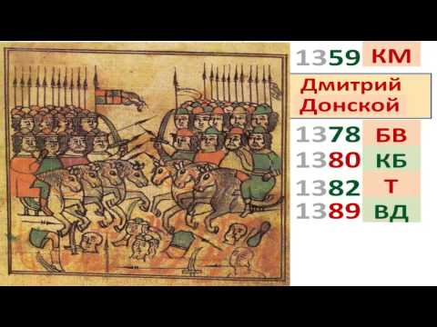 XIII-XV века Краткий курс истории России 13-15 век