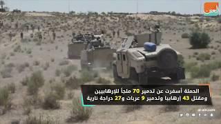 غرفة الأخبارسياسة  الجيش المصري يثأر لشهداء سيناء
