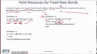 Level I CFA Fixed Income Reading Summary: Introduction to Fixed Income Valuation