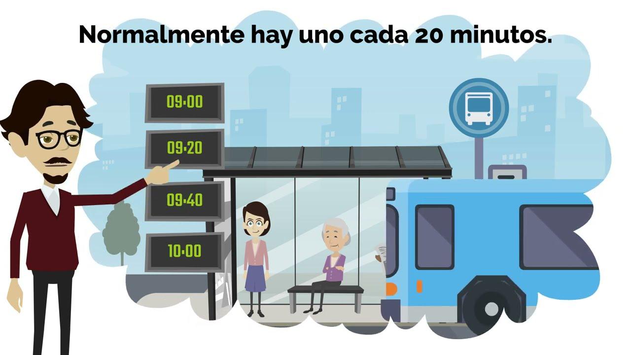 Preguntar y dar indicaciones para llegar a un sitio. Frases útiles para viajar en español