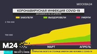 Количество заболевших COVID-19 в мире продолжает расти - Москва 24